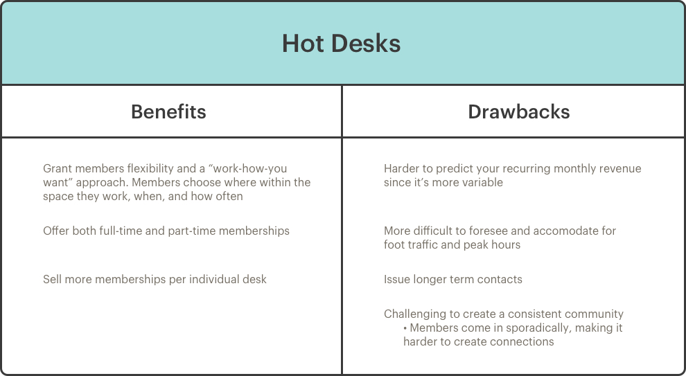 To Ilrate Why We Ve Outlined For You The Basic Benefits And Drawbacks Of Hot Desks Dedicated