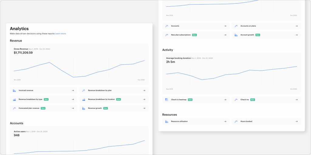 New and improved analytics in web dashboard